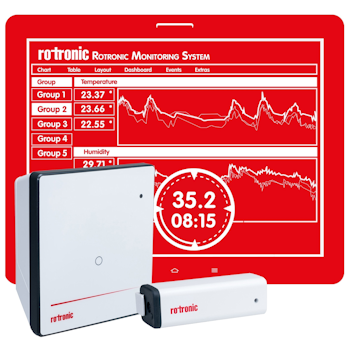 Rotronic Continuous Monitoring System RMS